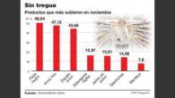 La inflación núcleo se mantiene en valores elevados, al menos en la Ciudad de Buenos Aires Nota: BAE NEGOCIOS 4/12/18 por Francisco Martirena  Mientras se aguarda la publicación de […]