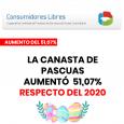 Nota: El Debate25/3/21 SEMANA SANTA: Consumidores Libres denunció un incremento del costo canasta de Pascuas 2021 con un aumento 51.07% Consumidoreslibresinformó que los productos queintegran lacanasta de pascuasaumentaronun51.07 por ciento […]